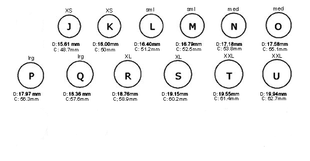 Number To Letter Ring Size
